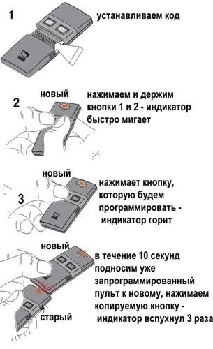 Брелок Twin 2 Инструкция - фото 7