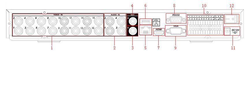 Подключение видеорегистратора RVI-R08LA.